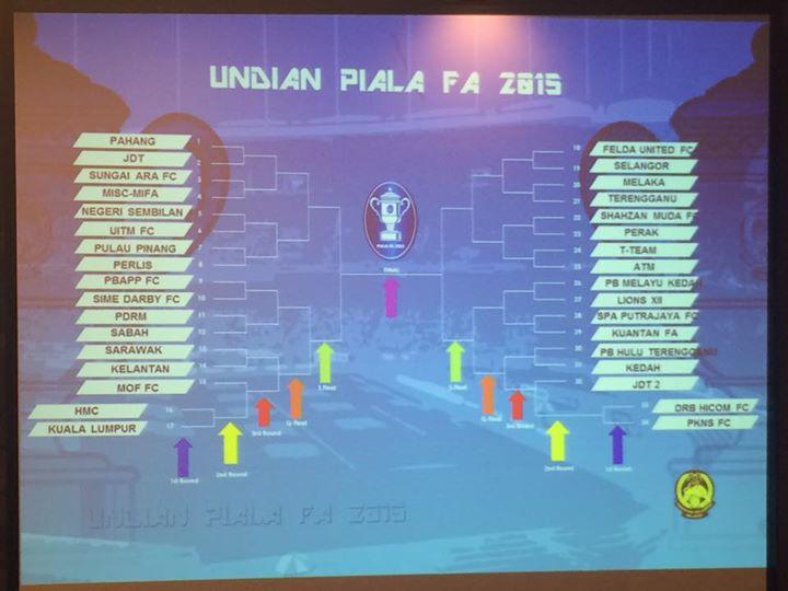 Keputusan-Undian-Piala-FA-2015