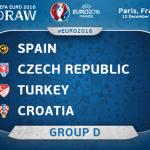 EURO 2016 : Jadual dan Keputusan Kumpulan D