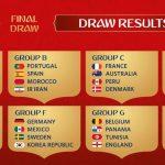 Hasil Undian Kumpulan Piala Dunia 2018